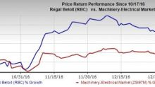 Regal Beloit (RBC) Poised for Growth Despite Headwinds