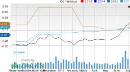 Why Brightcove (BCOV) Could Be Positioned for a Surge?