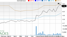 Is Hudson Technologies (HDSN) a Great Growth Stock?