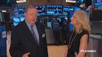 Cashin says: Transport index 'clobbered'