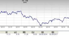Is EVERTEC (EVTC) a Good Stock for Value Investors?