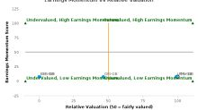 Rightmove Plc breached its 50 day moving average in a Bullish Manner : RMV-GB : July 28, 2016