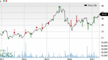 What's in Store for Fortinet (FTNT) this Earnings Season?