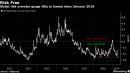U.S. Stocks Advance on Earnings as Dollar Rallies: Markets Wrap