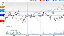 Tech Earnings Set Up Breakout for Zacks Rank Strong Buy Stocks