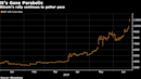 Bitcoin Surpasses $11,000 as Memories of Popped Bubble Fade