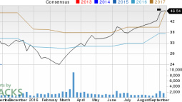 Is Greif (GEF) Stock a Solid Choice Right Now?