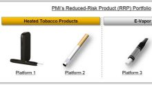 What Philip Morris International's FDA Application Means for iQOS