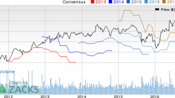 Nordson Corporation Now a Strong Buy on Solid Q3 & Outlook