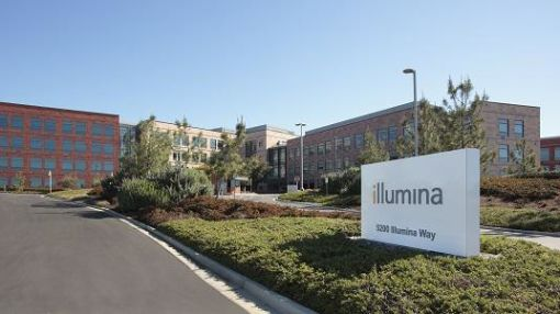 Is It Time to Buy Illumina Inc. Stock?
