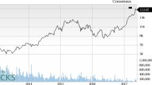 Total System (TSS) Up 2% Since Earnings Report: Can It Continue?