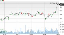 Will Rally Continue for Zions (ZION) Stock Post Q4 Earnings?