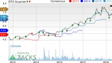 Chemed (CHE) Lags Q3 Earnings, Tops Sales; EPS View Up