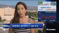 Is the euro priced for an exit?
