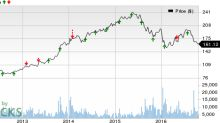 McKesson (MCK) Q2 Earnings: Stock Likely to Disappoint?