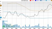 Why Methanex Corporation (MEOH) Stock Might be a Great Pick