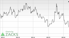 ImmunoGen (IMGN) Reports Wider-than-Expected Loss