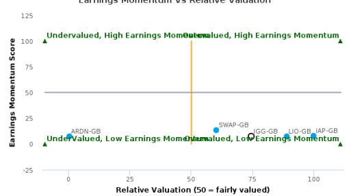 IG Group Holdings Plc breached its 50 day moving average in a Bearish Manner : IGG-GB : September 21, 2016