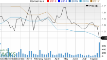 What Falling Estimates & Price Mean for Merus Labs International (MSLI)