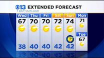 Noon Forecast - 3/4/15