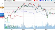 Manulife (MFC) Q1 Earnings Rise on Improved Asia Business