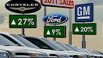 Big 3 U.S. automakers on the rise