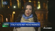 Why Italy is calling the shots for markets next week