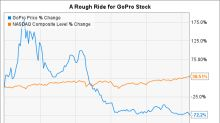 Is GoPro Inc. Stock a Buy After Its Earnings Sell-Off?