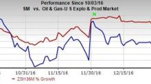 SM Energy (SM) Incurs Narrower-than-Expected Loss in Q4