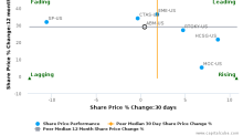 ABM Industries, Inc. breached its 50 day moving average in a Bearish Manner : ABM-US : May 12, 2017