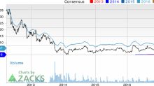 J.C. Penney (JCP) Down 18.8% Since Earnings Report: Can It Rebound?