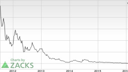 Golden Minerals (AUMN) Looks Good: Stock Rises by 8.2%
