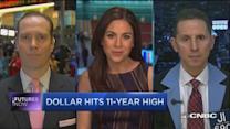 Futures Now: Dollar hits 11-year high