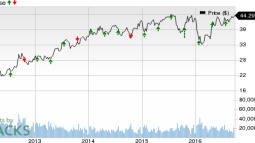 Here's Why You Should Buy SunTrust (STI) Stock Right Now