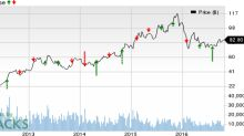 Tesoro Corp (TSO): What Will Q3 Earnings Release Unveil?