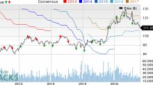McDonald's (MCD) Tops Q3 Earnings on Solid Comps Growth