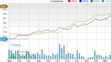 Is Lam Research (LRCX) a Great Growth Stock?