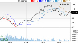 Is Bankrate (RATE) Stock a Solid Choice Right Now?