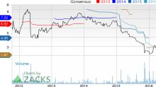 Don't Fight a Losing Battle: Sell Fossil (FOSL) Before it's Late