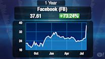 Facebook's Back: Shares Top $38 IPO Price