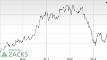 Polaris Industries (PII) Climbs: Stock Adds 6% in Session