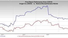 Amgen (AMGN) Q1 Earnings Top, Sales Miss, Shares Decline