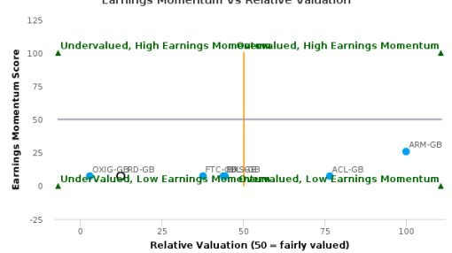Laird Plc breached its 50 day moving average in a Bearish Manner : LRD-GB : August 18, 2016