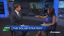 How you can invest in solar