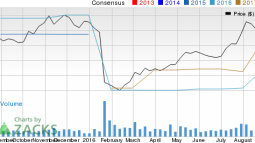 Earnings Estimates Moving Higher for Engility (EGL): Time to Buy?