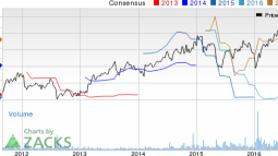 Treehouse Foods (THS) Appears Attractive: Time to Buy?