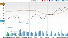 Earnings Estimates Moving Higher for Lam Research (LRCX): Time to Buy?