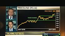 Is Priceline A Deal?