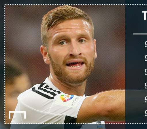 Source: Arsenal agrees to deals to sign Perez, Mustafi for over £50M