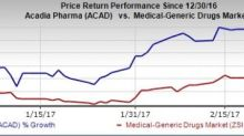 ACADIA Pharma (ACAD) Q4 Earnings: What's in Store this Time?